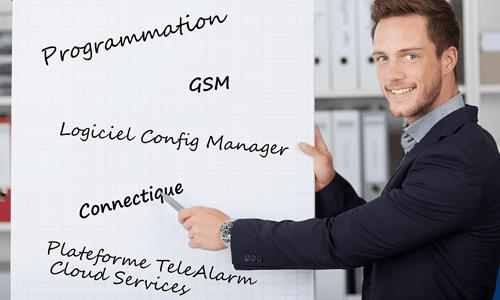 Technologie Solutions logicielles, systèmes d'appel d'urgence à domicile